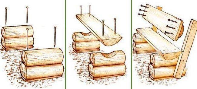 Садовые скамейки своими руками чертежи и фото из дерева