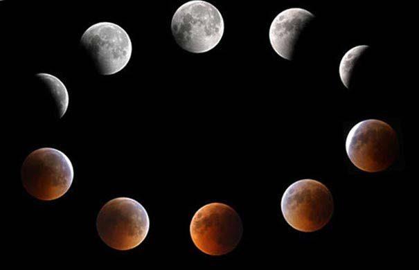 Фазы луны в апреле 2019 года по дням для посадки